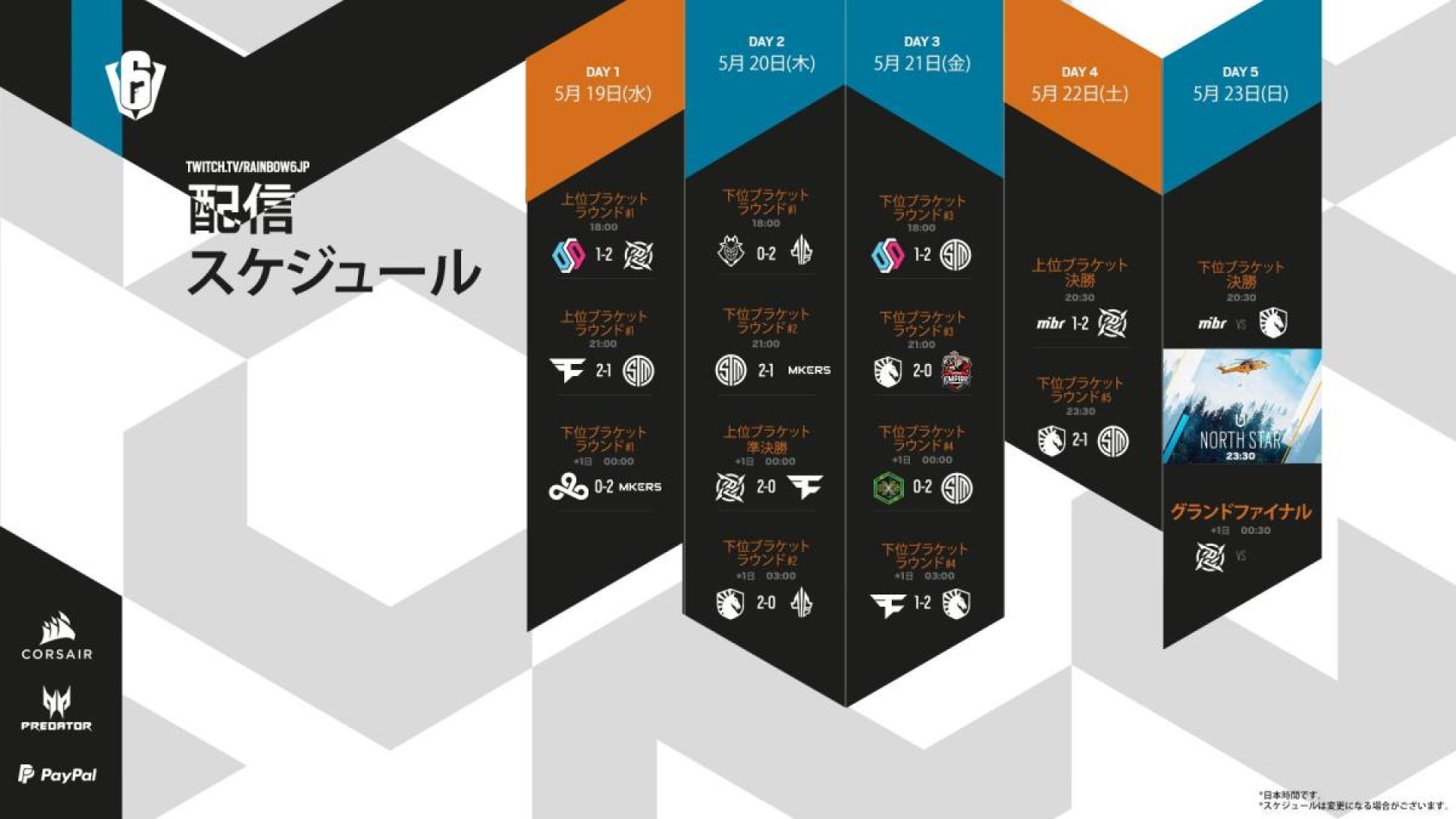 TSM vs Team Liquid __ SIX INVITATIONAL 2021 – UB Final – Day 4 8-39-44 screenshot