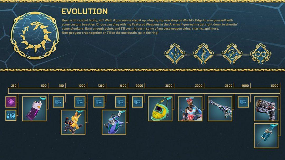 エボリューション_報酬トラック_evolution-prize-track-v1.jpg.adapt.1456w