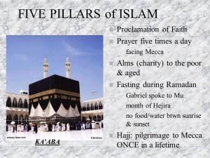 Kabaa and 5 Pillars