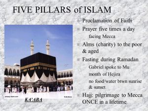 Kabaa and 5 Pillars