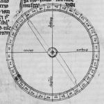 Picture of a Compass