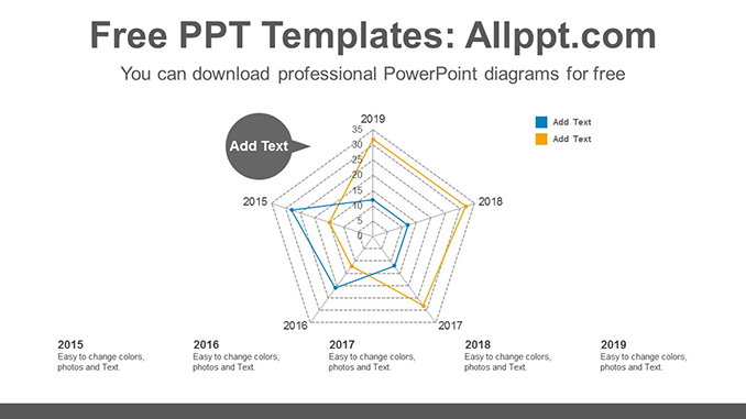 how to do a spider diagram on powerpoint wiring electrical radar chart template