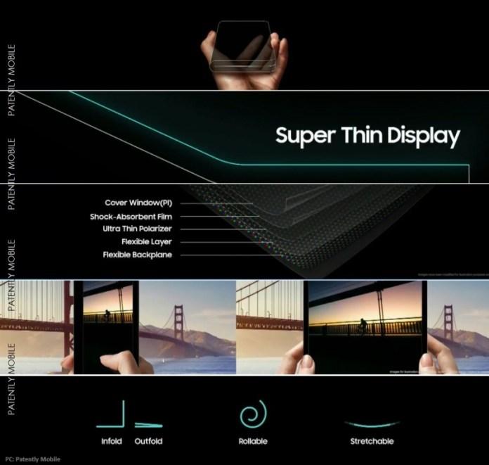 Sau màn hình gập Samsung sẽ ra mắt màn hình co giãn 4