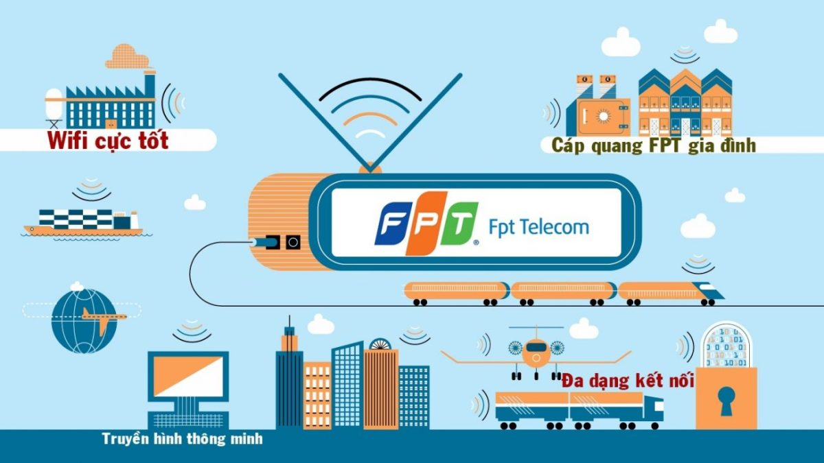 FPT services