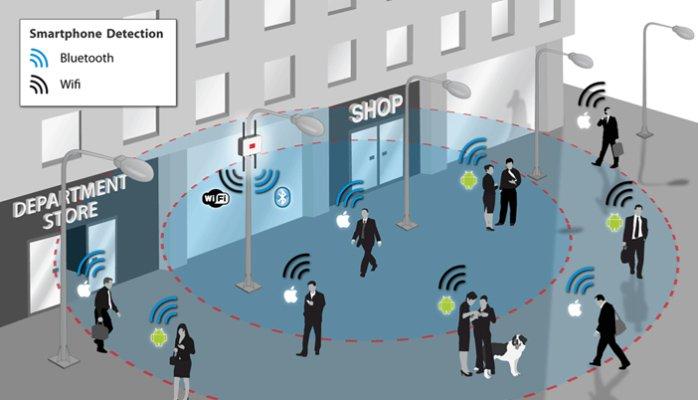 Wifi Marketing được sử dụng rất phổ biến tại các quán cafe, khách sạn,…