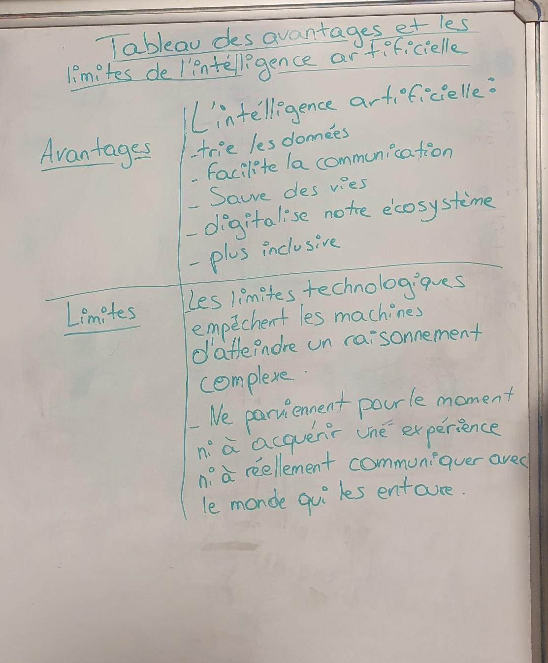 Les Limites De L'intelligence Artificielle : limites, l'intelligence, artificielle, Questions, Présentez,, Tableau,, Avantages, Limites, Intelligence, Nosdevoirs.fr
