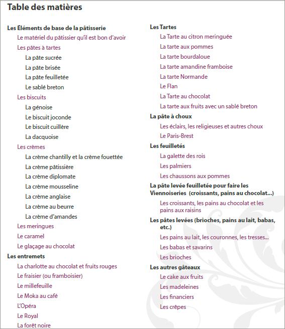 Sommaire de l'ebook Cahiers de Recettes - Secrets de Pros