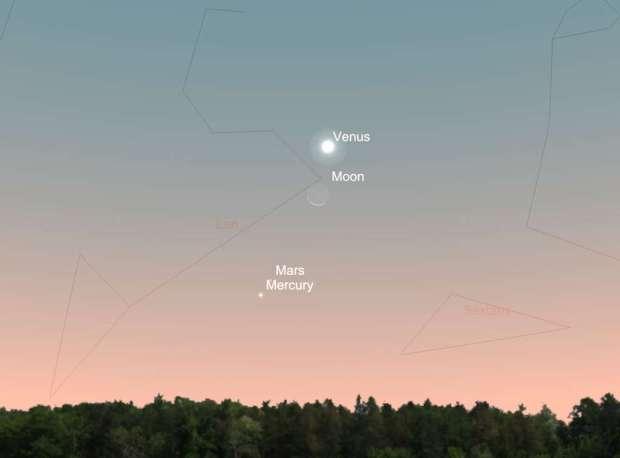 Capture d'écran de l'alignement planétaire du 18 septembre, à l'aube, en direction de l'est. © SkySafari