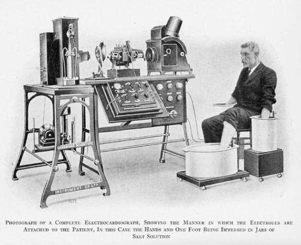1924 : Einthoven et l'électrocardiographe