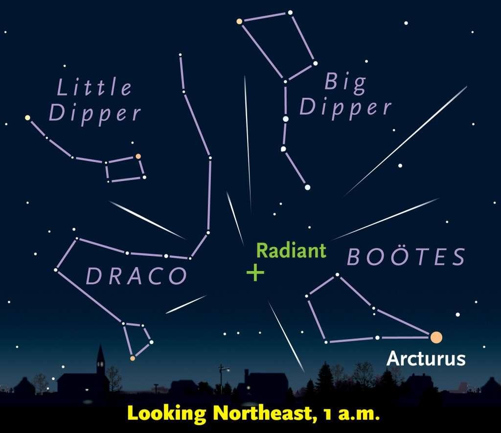 Position du radiant des Quadrantides, en direction du nord-est. © Sky & Telescope