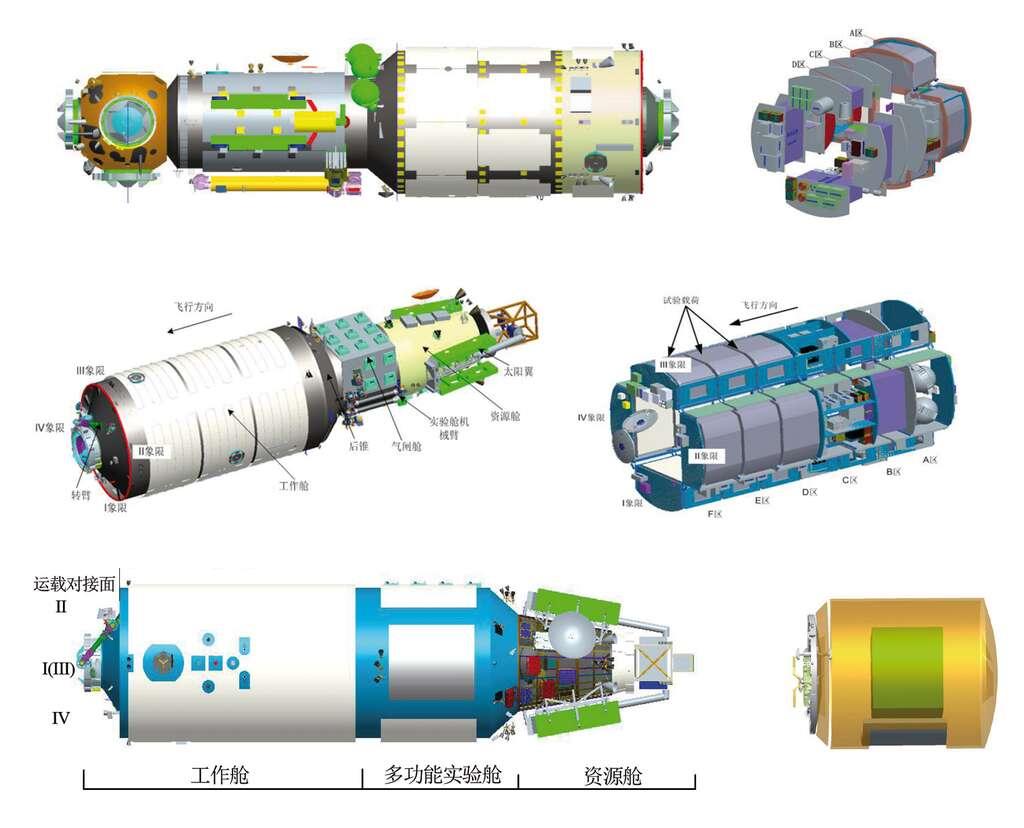 Les trois modules de la station spatiale chinoise. De haut en bas, le module central Tian He, le module d'expériences I Wen Tian et le module d'expérimentation II Meng Tian. © CMSA
