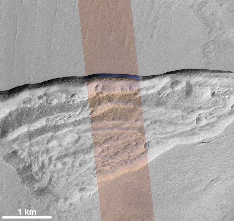 Cette ouverture dans le sol martien s'est probablement formée par sublimation. Les glaciers sont en recul. La falaise au nord offre un point de vue sans précédent sur les différentes couches de glace qui se sont empilées au cours des cycles climatiques de la Planète rouge. Le site imagé par la caméra HiRise de la sonde MRO, est situé à 56,6° de latitude sud. © Nasa, JPL-Caltech, UA, USGS