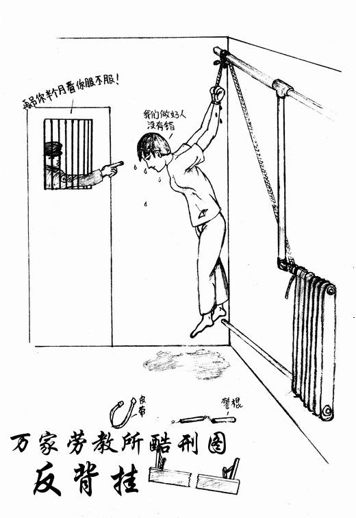 Une méthode de torture utilisée sur les pratiquants du