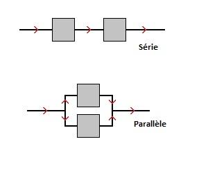 Test d'ampoules LED C5W ou W5W