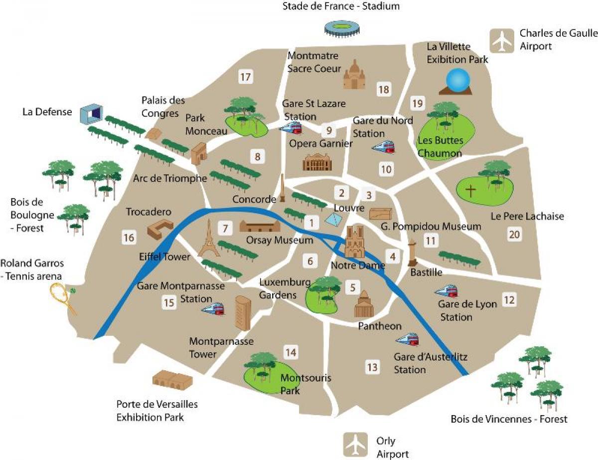 Plan Touristique Paris