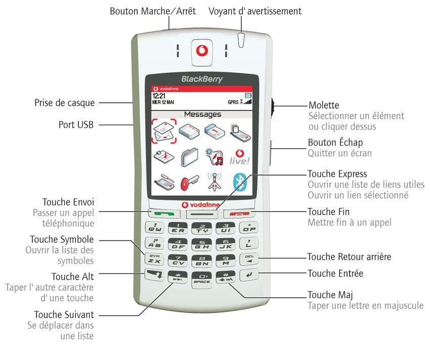 BlackBerry 7100v de Vodafone Guide de démarrage