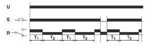 Guide de selection pour minuteries et relais temporises