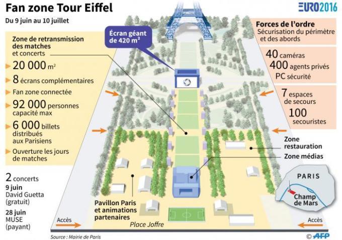 Fan-zone à Paris pour l'euro2016