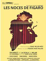 Résultats de recherche d'images pour «Les Noces de Figaro (All'Opera) allociné»