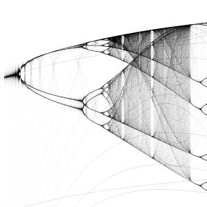 logistic map bifurcation 300x300 - Fractals