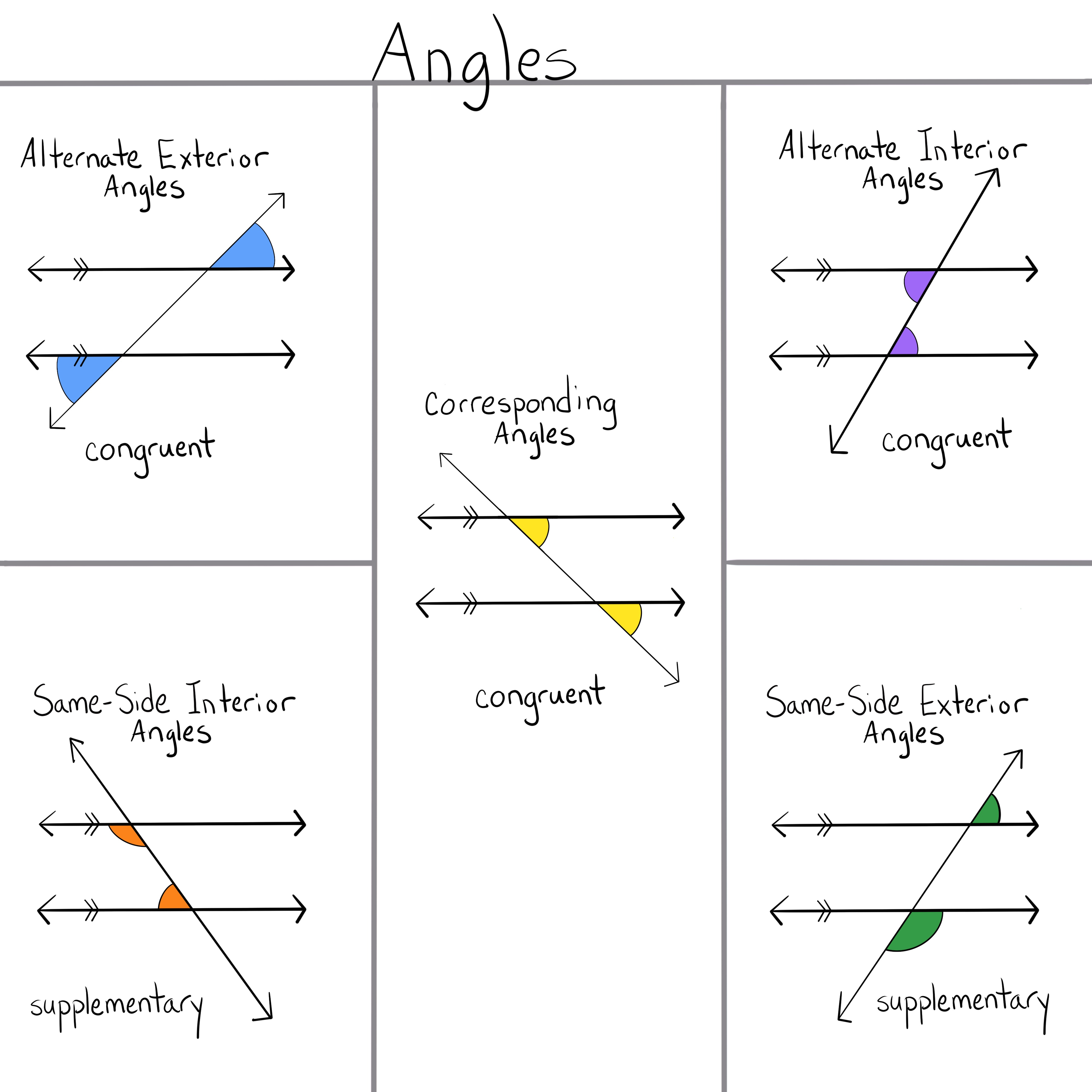 Angle Review Sheet Fractal Kitty