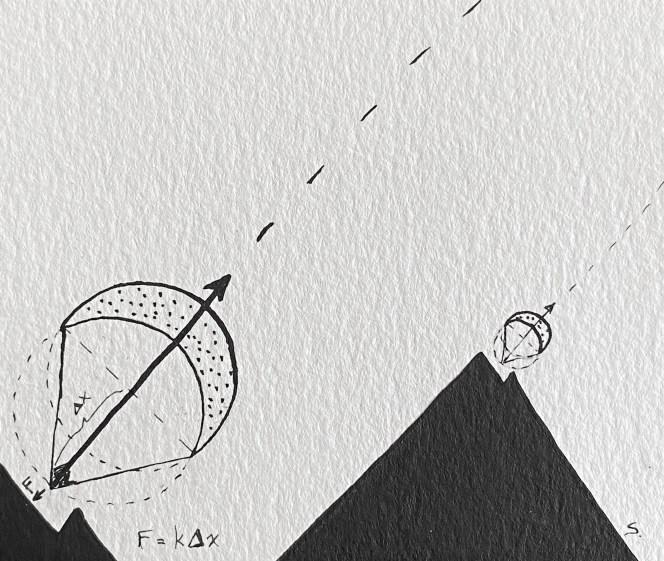 10/7/20: Elastic - Lunar Potential