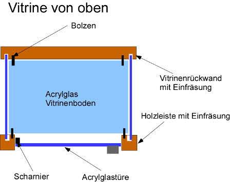Plexiglas Vitrine Selber Bauen Wohnzimmer Grundriss Ideen