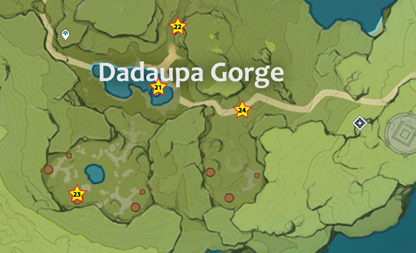 Dadaupa Gorge Anemoculus Locations