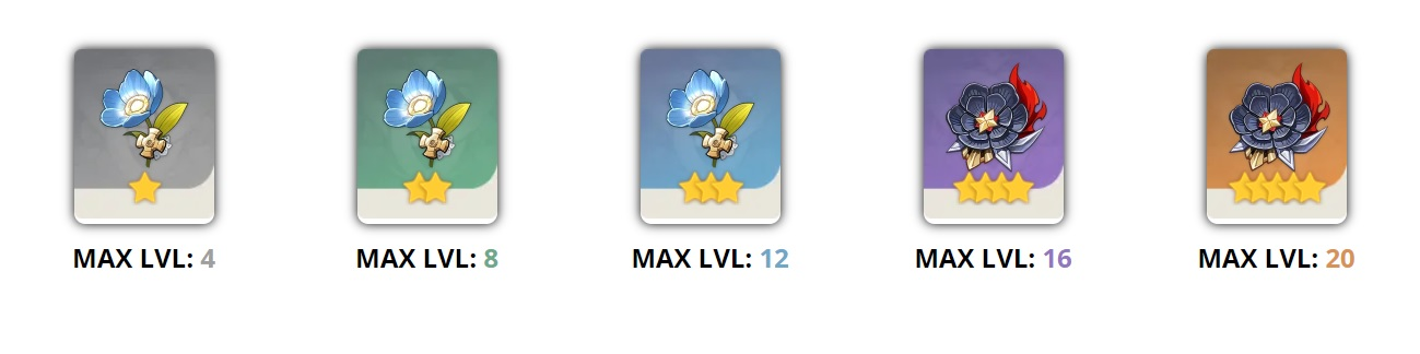 artifact max level