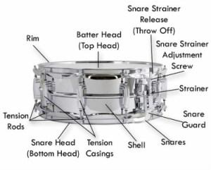 Snare Drum  Beginning Instrument Manual