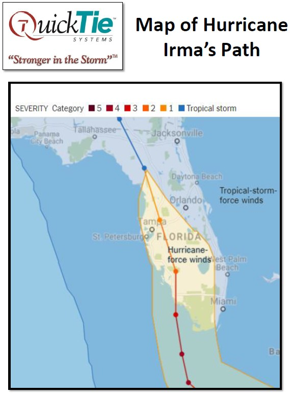 Hurricane Irma Path Map : hurricane, Hurricane, Provides, Real-World, QuickTie, System, National, Framers, Council