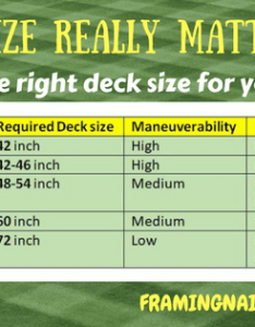 Zero turn mower deck size chart also best commercial mowers reviews hills  residential rh framingnailersguide