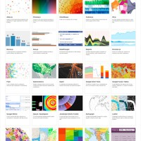 Una cuidada selección de herramientas para el periodismo de datos