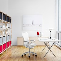 La evolución del escritorio