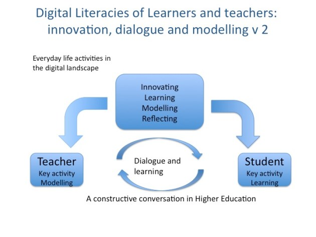 Digital Literacies v2