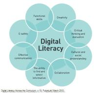 digitalliteracy