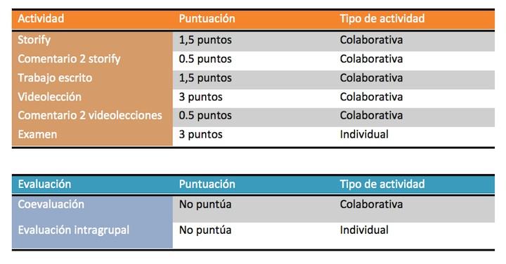 evaluacionLa casaDelosFilosofos