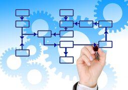 BPI, Business, Process, Integration