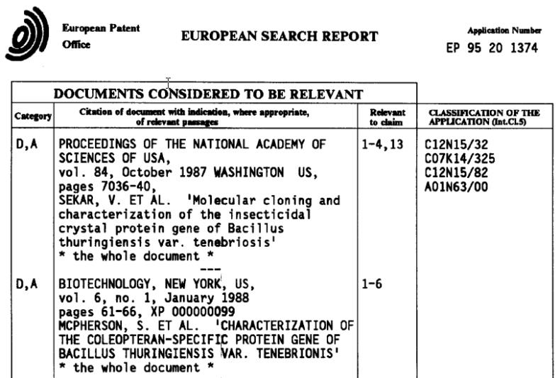 Fig 1. scientific citations in a patent publication do not allow scientometric measures