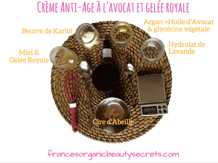creme-anti-age-avocat-ingredients