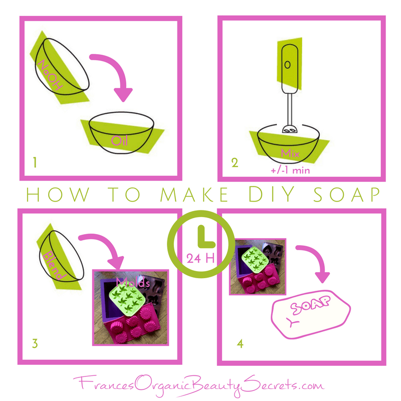 how to make diy soap