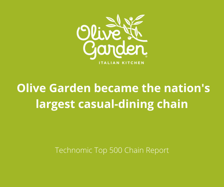 Olive Garden became the nation's largest casual-dining chain in 2019