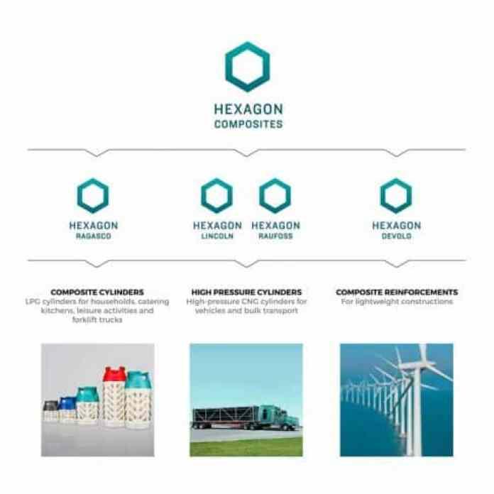 EC Gas Franchise