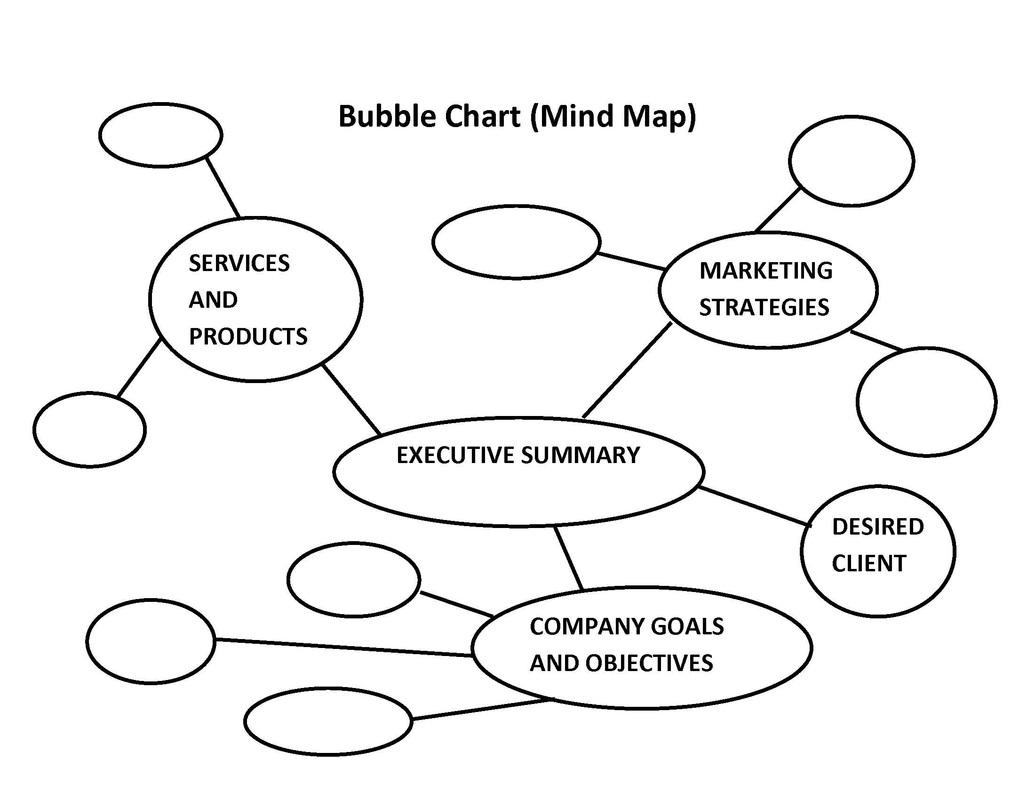 Bubble Maps