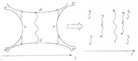 "Reseña: ""A Brief History of String Theory"" por Dean"
