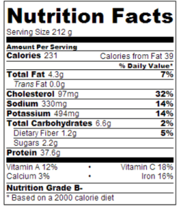 nutrition label chicken tomato fennel CM