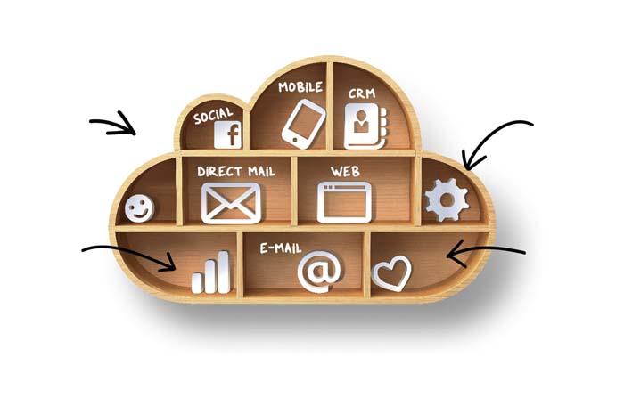 crossmedia estrategia marketing - El Cross Media: definición y su papel en la estrategia de marketing