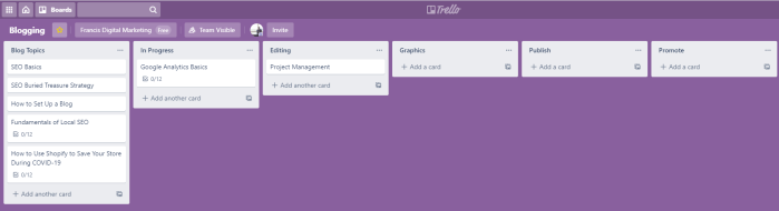 example of a Trello board used for a blog project