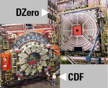 Dibujo20090629_CDF_Dzero_comparison_tevatron_fermilab
