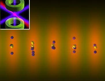 Dibujo200908017_Yterbium_Clock_NIST_optical_lattice